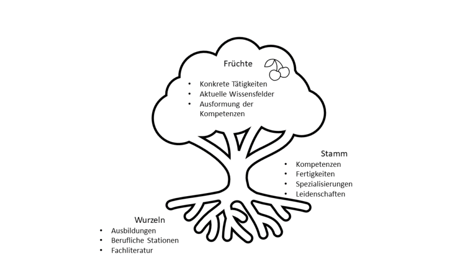 Wissenbaum